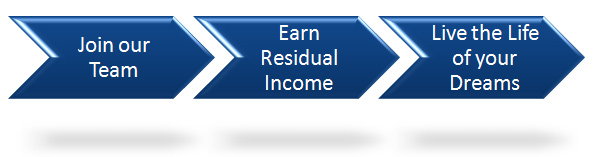Join our Young Living Team and earn Residual Income